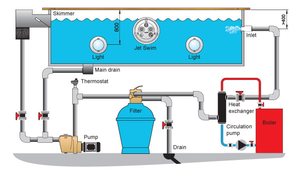 installation-heat-exchanger
